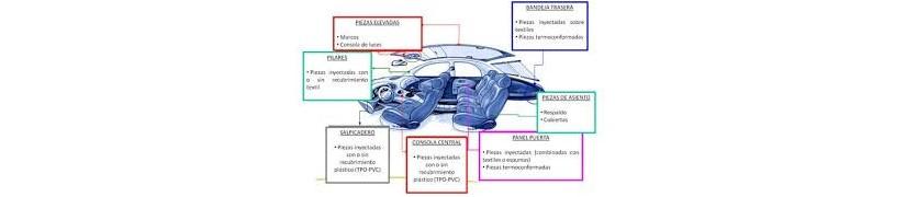 Interior vehículo.